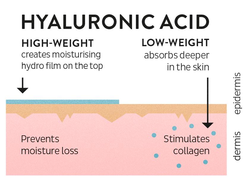 HYALURONIC ACID, MADARA COSMETICS